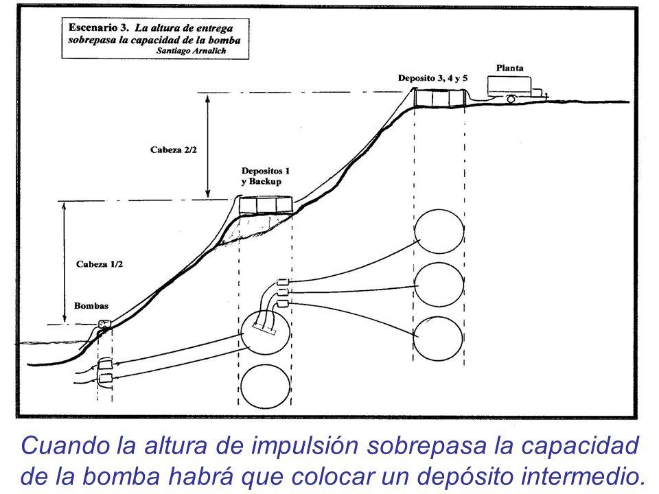 Cuando la altura de impulsión sobrepasa la capacidad de la bomba habrá que colocar un depósito intermedio.