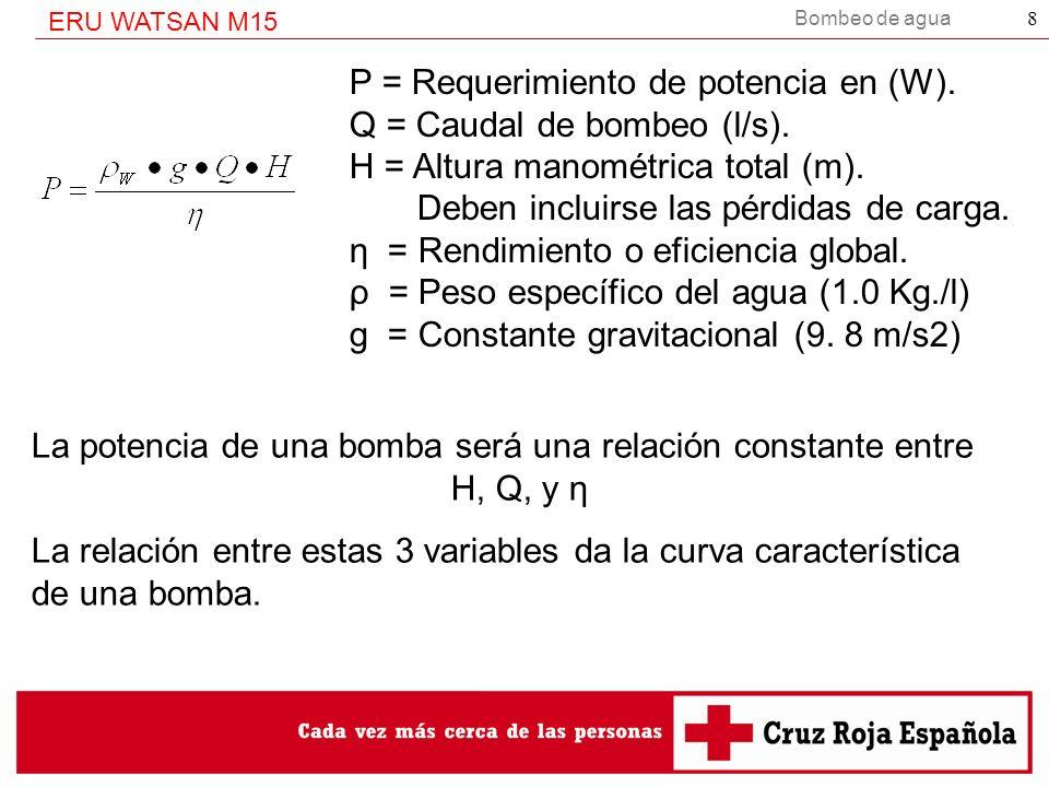 Bombeo de agua ERU WATSAN M15 8 P = Requerimiento de potencia en (W). Q = Caudal de bombeo (l/s). H = Altura manométrica total (m). Deben incluirse la