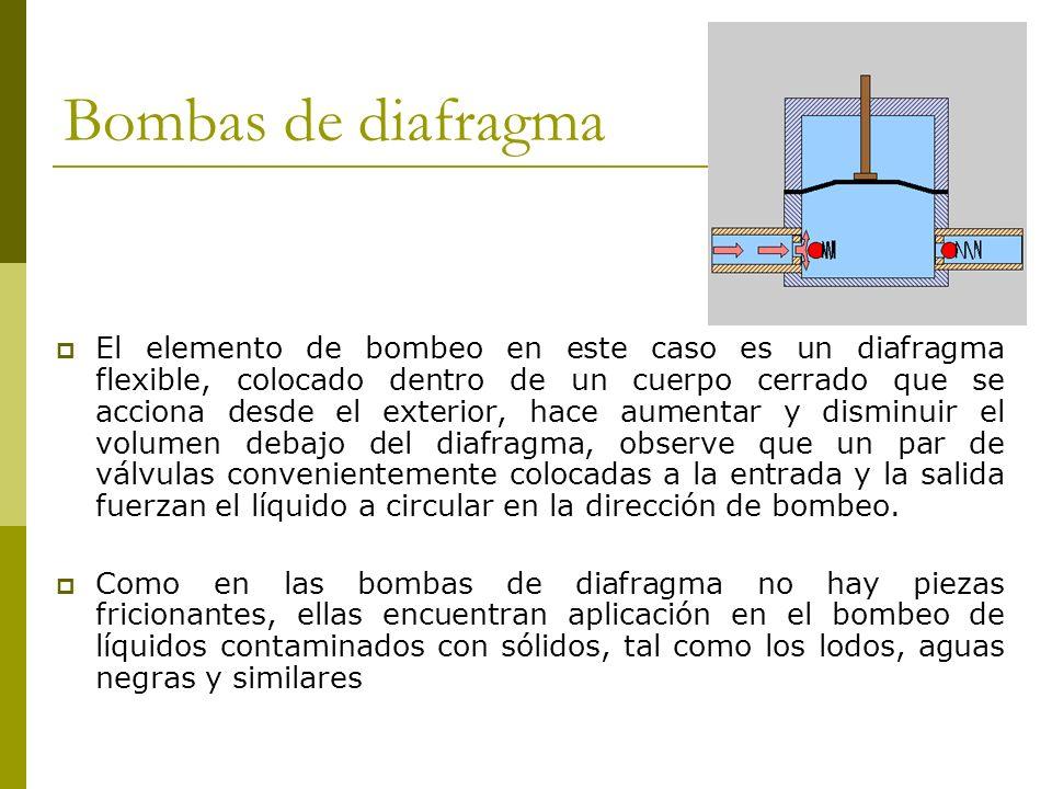 Bombas de diafragma El elemento de bombeo en este caso es un diafragma flexible, colocado dentro de un cuerpo cerrado que se acciona desde el exterior