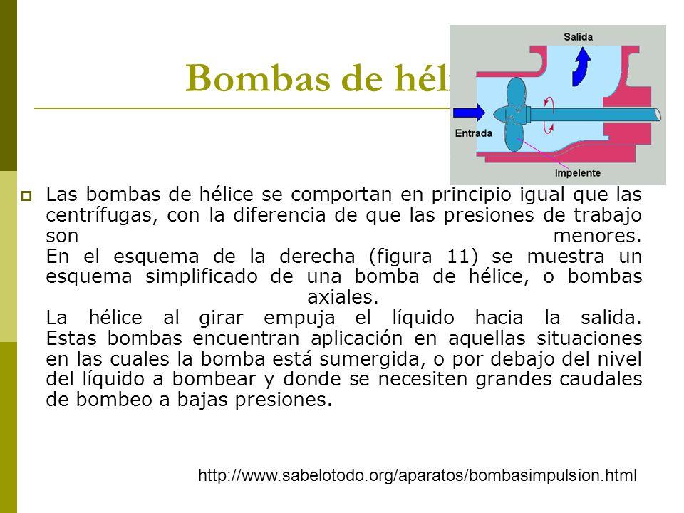Bombas de hélice Las bombas de hélice se comportan en principio igual que las centrífugas, con la diferencia de que las presiones de trabajo son menor