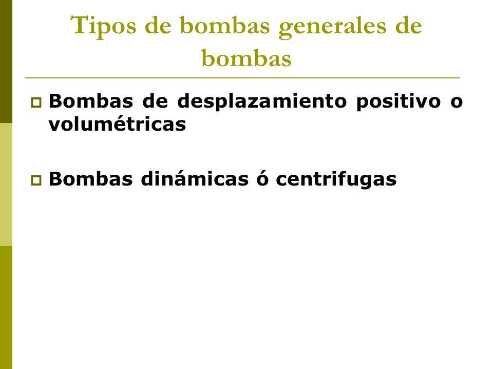 Tipos de bombas generales de bombas Bombas de desplazamiento positivo o volumétricas Bombas dinámicas ó centrifugas