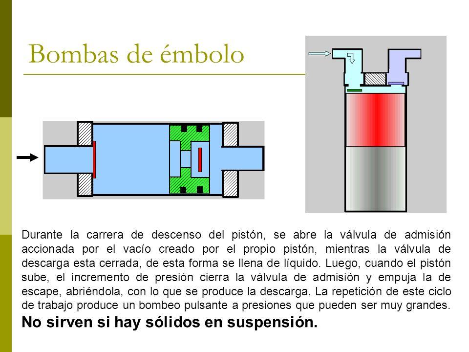 Bombas de émbolo Durante la carrera de descenso del pistón, se abre la válvula de admisión accionada por el vacío creado por el propio pistón, mientra