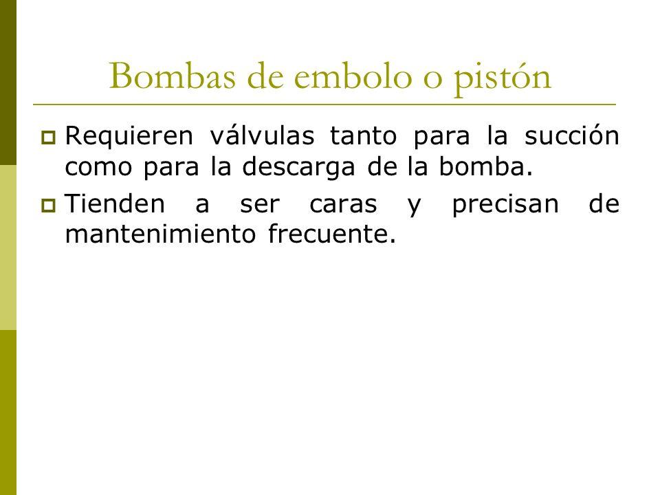 Bombas de embolo o pistón Requieren válvulas tanto para la succión como para la descarga de la bomba. Tienden a ser caras y precisan de mantenimiento