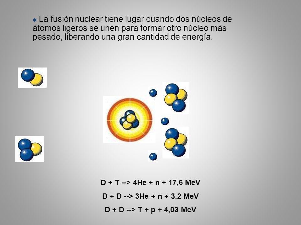 D + T --> 4He + n + 17,6 MeV D + D --> 3He + n + 3,2 MeV D + D --> T + p + 4,03 MeV La fusión nuclear tiene lugar cuando dos núcleos de átomos ligeros