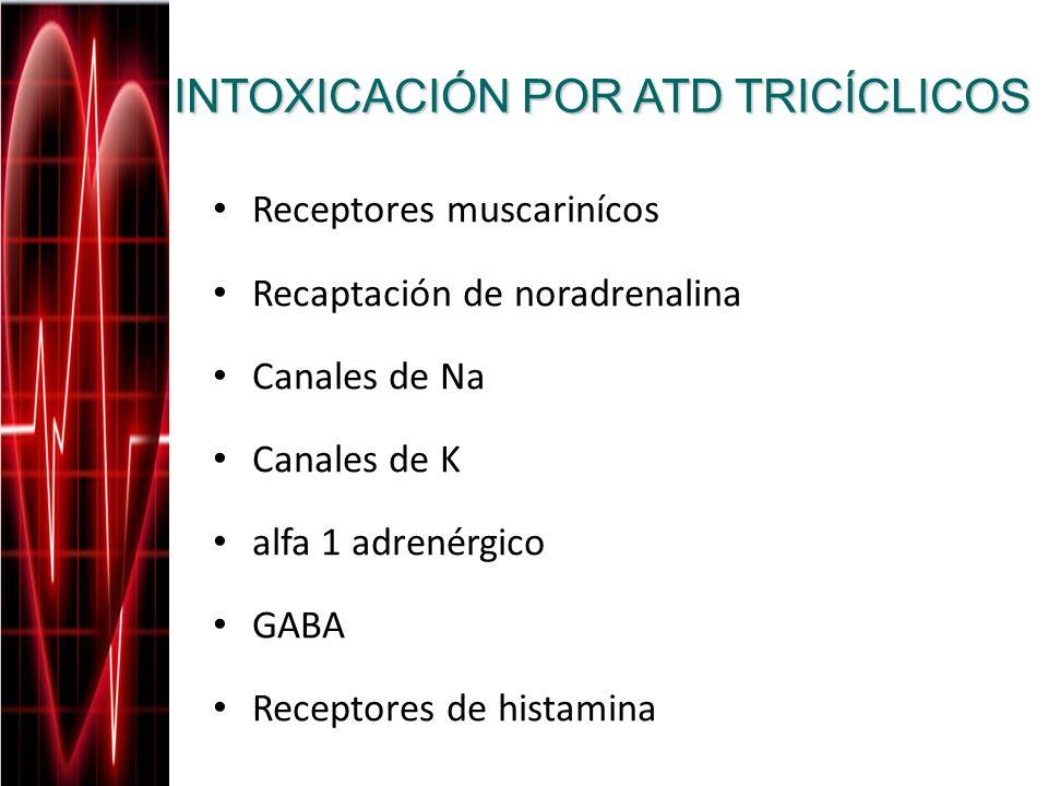 INTOXICACIÓN POR ATD TRICÍCLICOS Receptores muscarinícos Recaptación de noradrenalina Canales de Na Canales de K alfa 1 adrenérgico GABA Receptores de