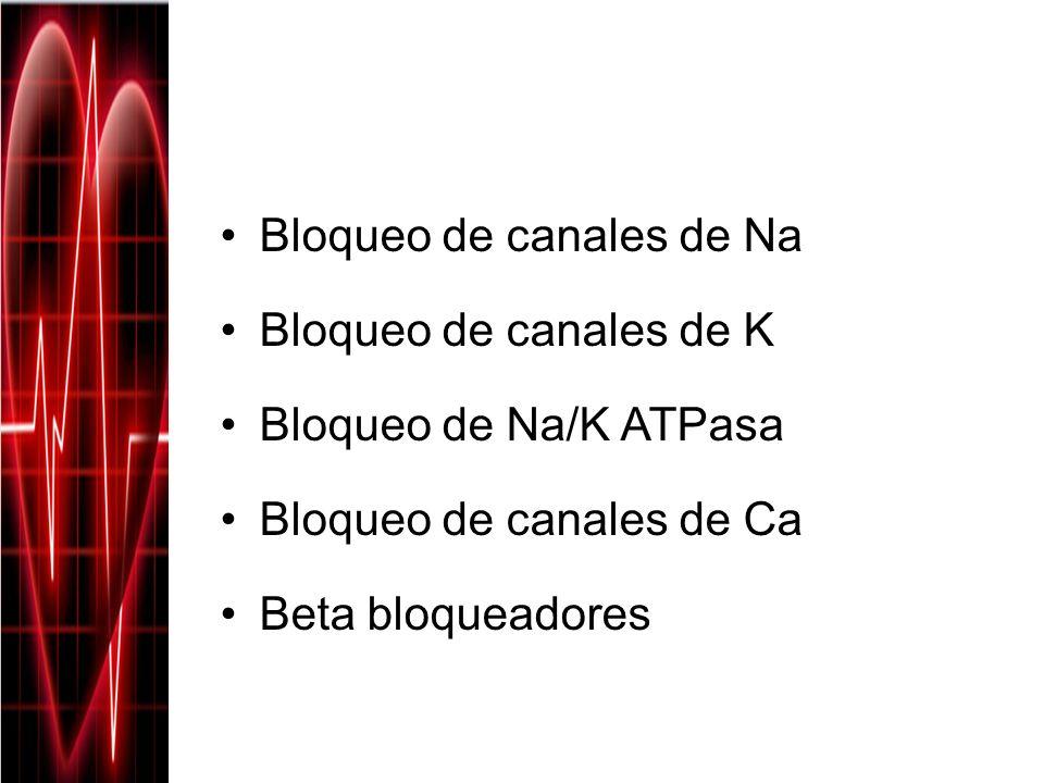 Bloqueo de canales de Na Bloqueo de canales de K Bloqueo de Na/K ATPasa Bloqueo de canales de Ca Beta bloqueadores