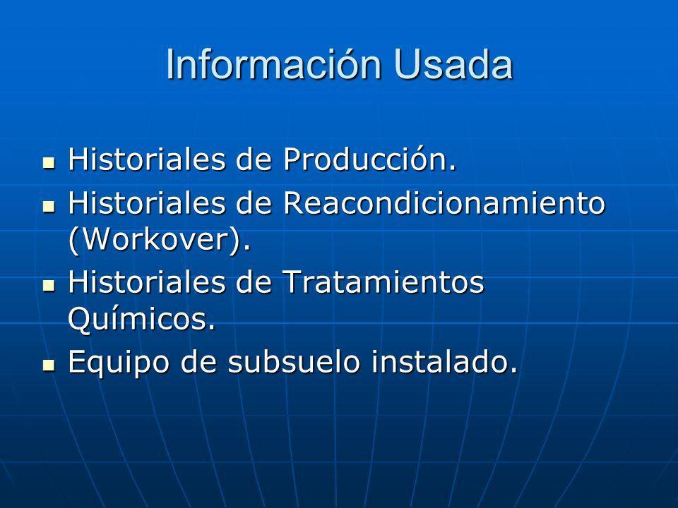Información Usada Historiales de Producción. Historiales de Producción. Historiales de Reacondicionamiento (Workover). Historiales de Reacondicionamie