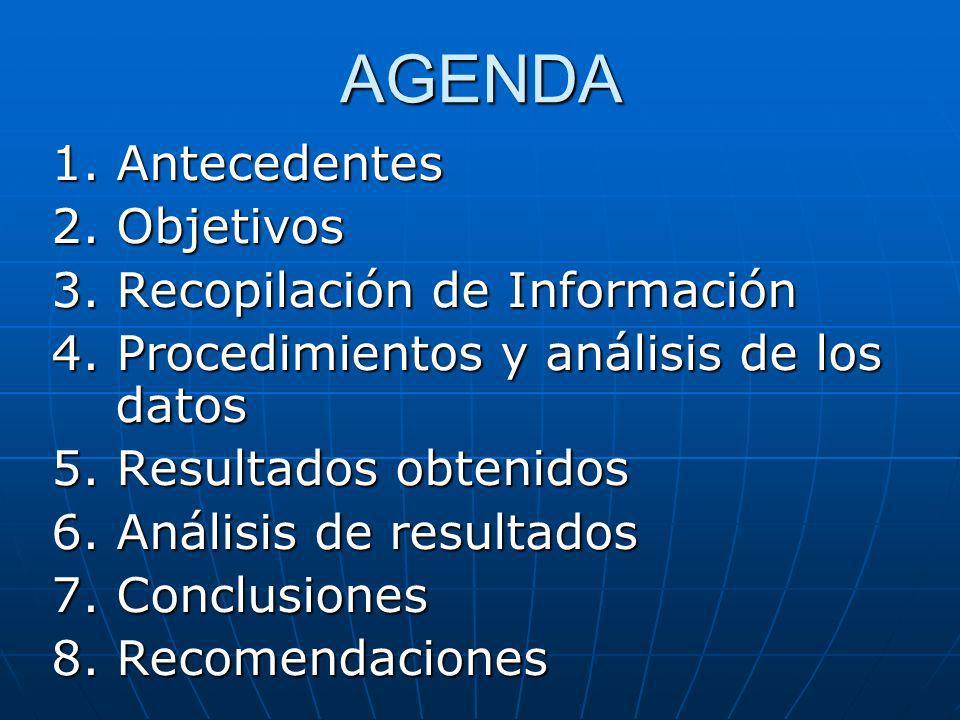 AGENDA 1. Antecedentes 2. Objetivos 3. Recopilación de Información 4. Procedimientos y análisis de los datos 5. Resultados obtenidos 6. Análisis de re