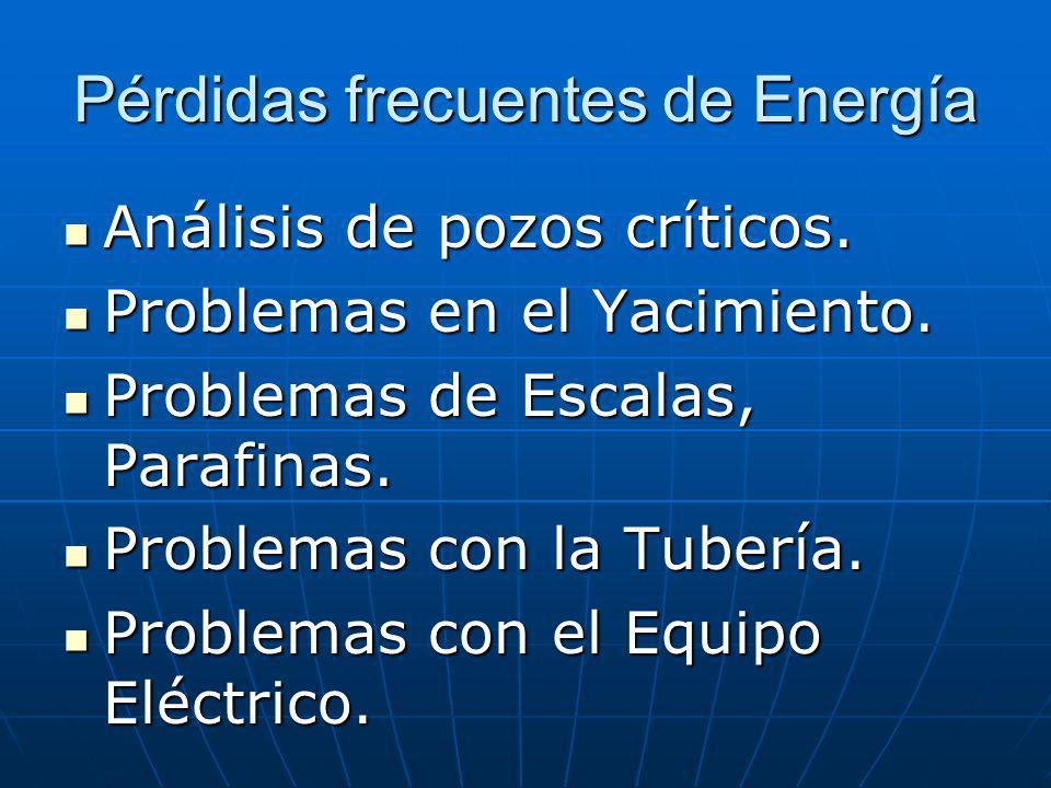 Pérdidas frecuentes de Energía Análisis de pozos críticos. Análisis de pozos críticos. Problemas en el Yacimiento. Problemas en el Yacimiento. Problem