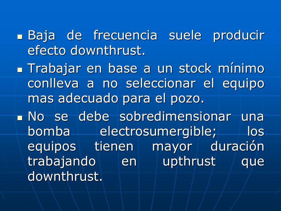Baja de frecuencia suele producir efecto downthrust. Baja de frecuencia suele producir efecto downthrust. Trabajar en base a un stock mínimo conlleva