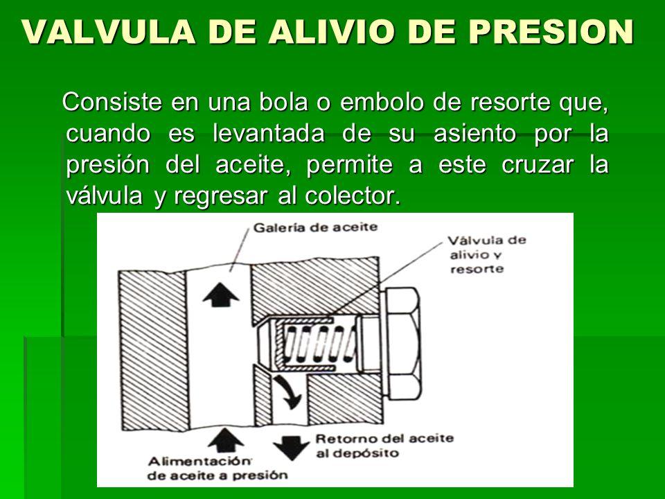 VALVULA DE ALIVIO DE PRESION Consiste en una bola o embolo de resorte que, cuando es levantada de su asiento por la presión del aceite, permite a este cruzar la válvula y regresar al colector.