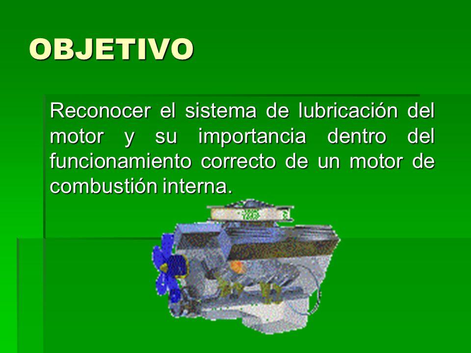 OBJETIVO Reconocer el sistema de lubricación del motor y su importancia dentro del funcionamiento correcto de un motor de combustión interna.