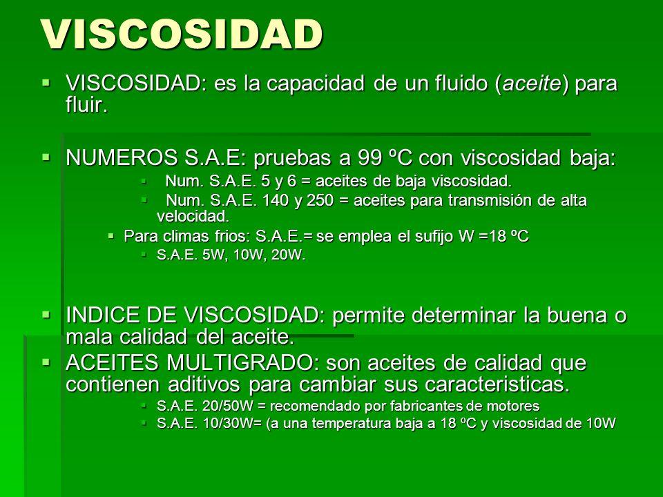 VISCOSIDAD VISCOSIDAD: es la capacidad de un fluido (aceite) para fluir.
