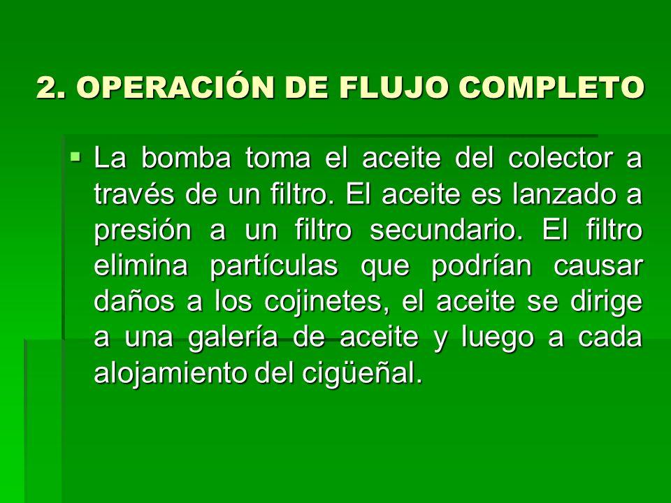 2.OPERACIÓN DE FLUJO COMPLETO La bomba toma el aceite del colector a través de un filtro.
