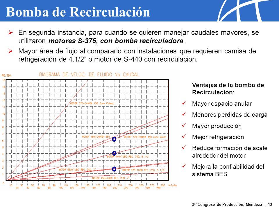 3 er Congreso de Producción, Mendoza - 13 Bomba de Recirculación En segunda instancia, para cuando se quieren manejar caudales mayores, se utilizaron