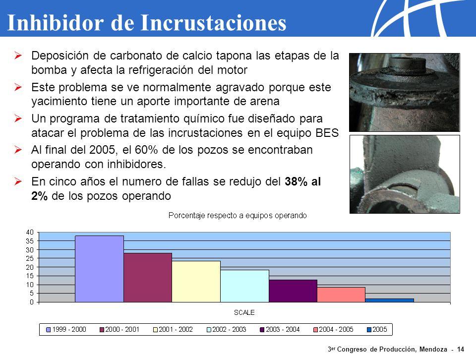 3 er Congreso de Producción, Mendoza - 14 Inhibidor de Incrustaciones Deposición de carbonato de calcio tapona las etapas de la bomba y afecta la refr