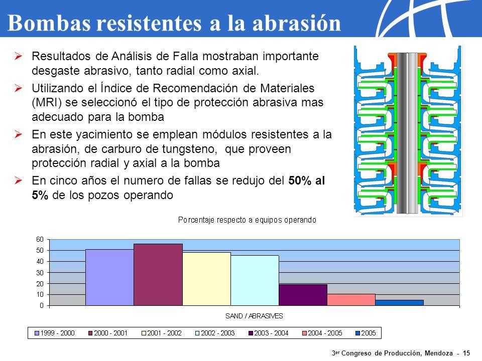 3 er Congreso de Producción, Mendoza - 15 Bombas resistentes a la abrasión Resultados de Análisis de Falla mostraban importante desgaste abrasivo, tan