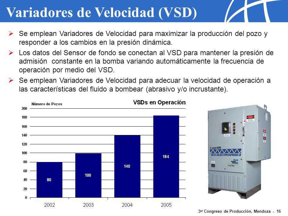 3 er Congreso de Producción, Mendoza - 16 Variadores de Velocidad (VSD) Se emplean Variadores de Velocidad para maximizar la producción del pozo y res