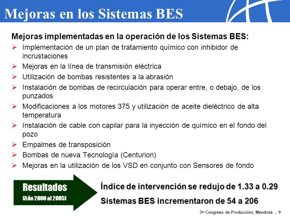 3 er Congreso de Producción, Mendoza - 9 Mejoras en los Sistemas BES Mejoras implementadas en la operación de los Sistemas BES: Implementación de un p