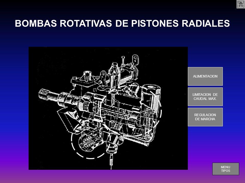 BOMBAS ROTATIVAS DE PISTONES RADIALES ALIMENTACION LIMITACION DE CAUDAL MAX.