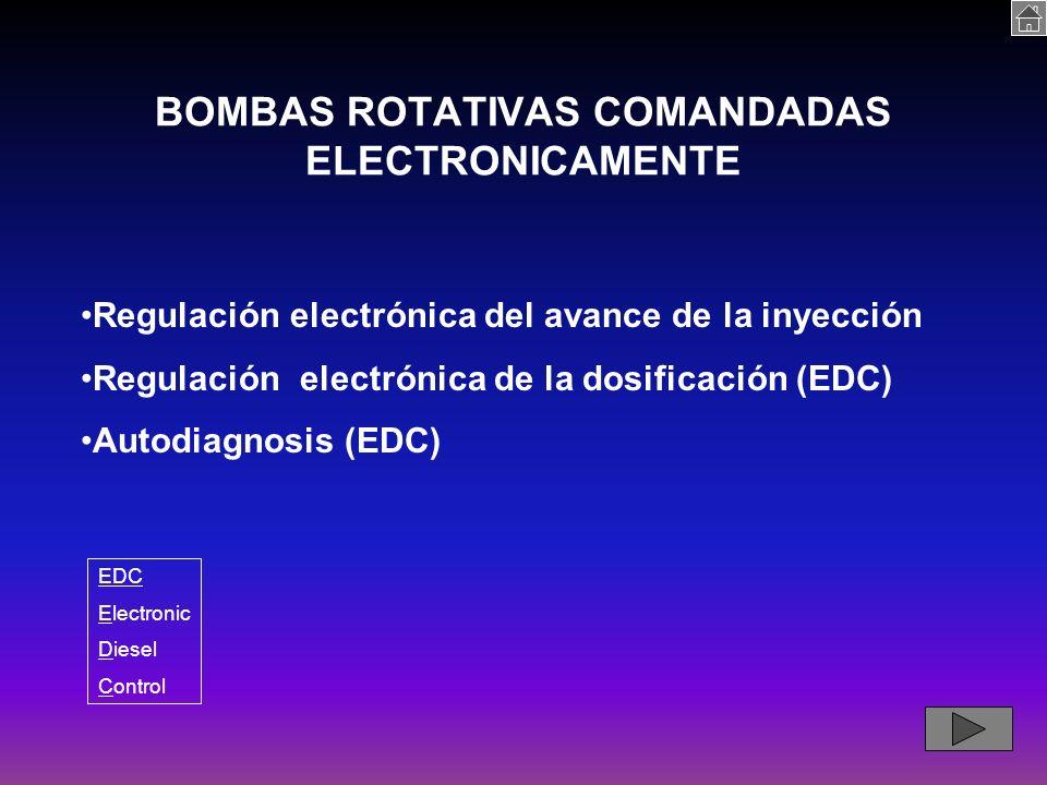 BOMBAS ROTATIVAS COMANDADAS ELECTRONICAMENTE Regulación electrónica del avance de la inyección Regulación electrónica de la dosificación (EDC) Autodiagnosis (EDC) EDC Electronic Diesel Control