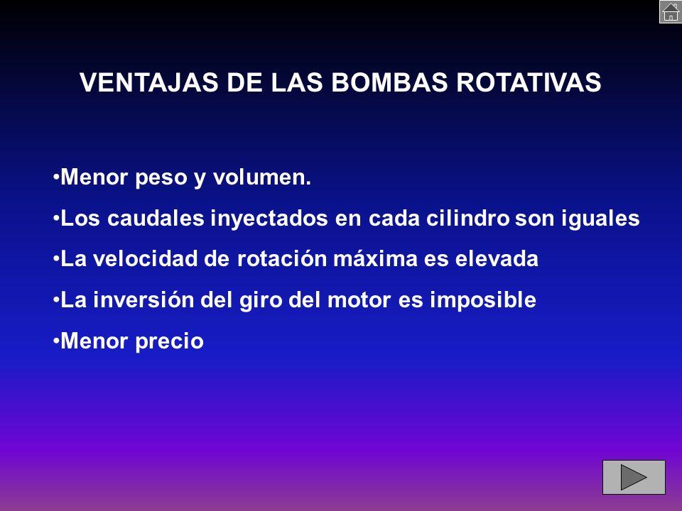 VENTAJAS DE LAS BOMBAS ROTATIVAS Menor peso y volumen.