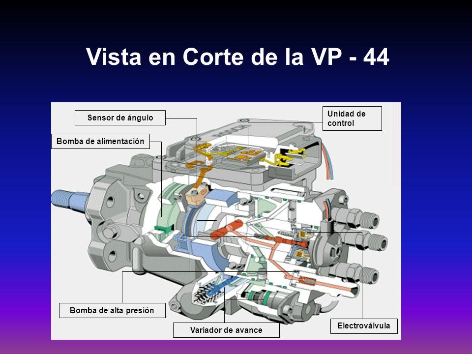 Vista en Corte de la VP - 44 Unidad de control Electroválvula Variador de avance Bomba de alimentación Sensor de ángulo Bomba de alta presión