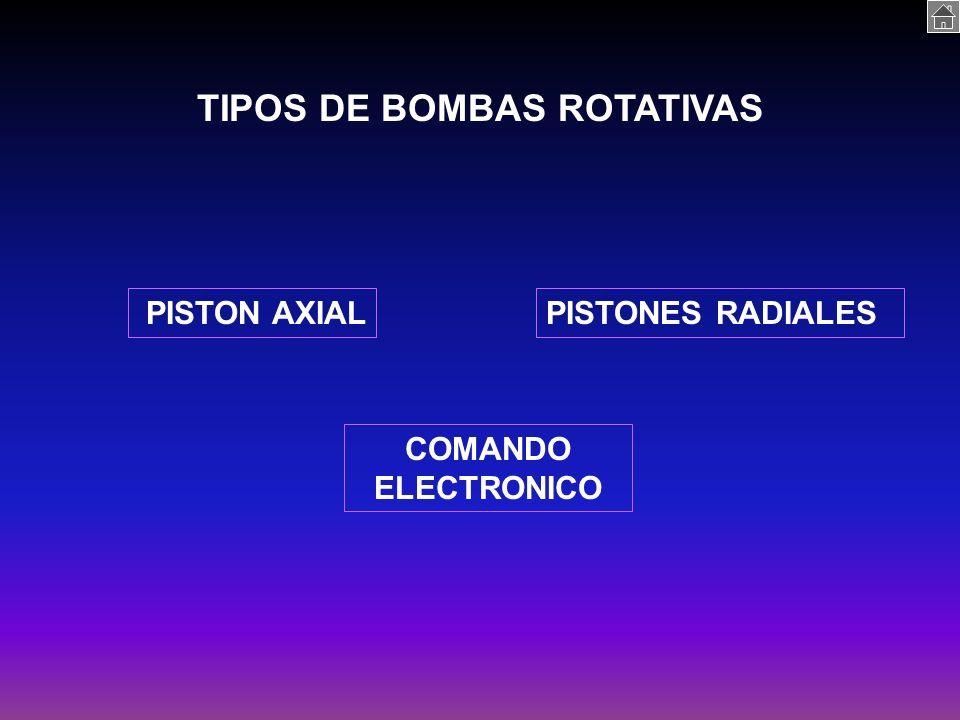 TIPOS DE BOMBAS ROTATIVAS PISTON AXIAL PISTONES RADIALES COMANDO ELECTRONICO