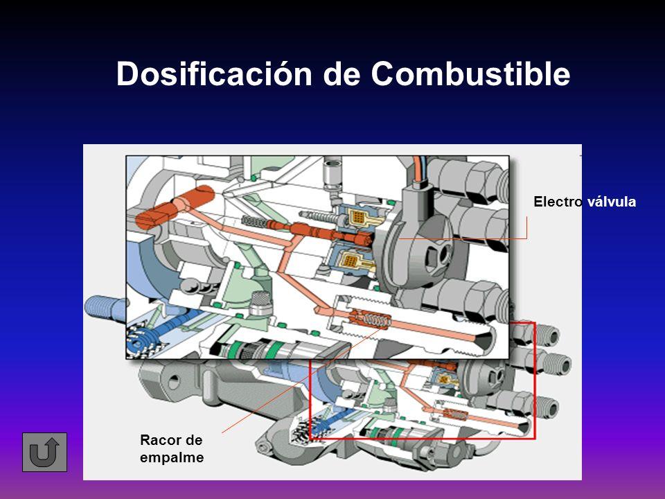 Dosificación de Combustible Racor de empalme Electro válvula