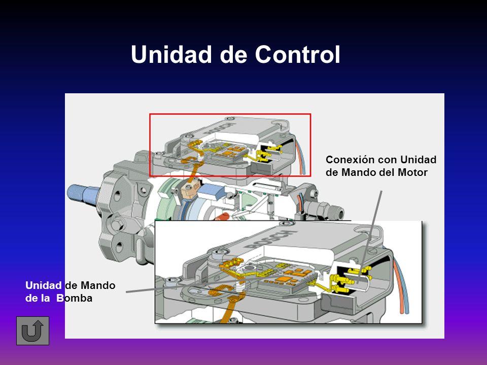 Conexión con Unidad de Mando del Motor Unidad de Mando de la Bomba Unidad de Control