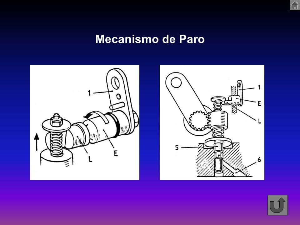 Mecanismo de Paro
