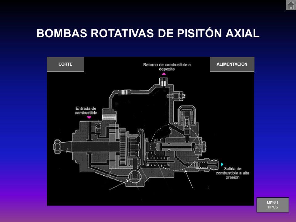 BOMBAS ROTATIVAS DE PISITÓN AXIAL CORTEALIMENTACIÓN MENU TIPOS