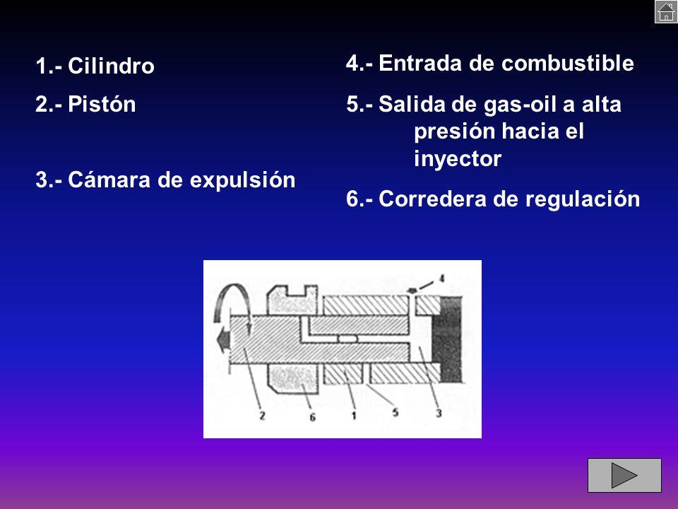 1.- Cilindro 2.- Pistón 3.- Cámara de expulsión 4.- Entrada de combustible 5.- Salida de gas-oil a alta presión hacia el inyector 6.- Corredera de regulación
