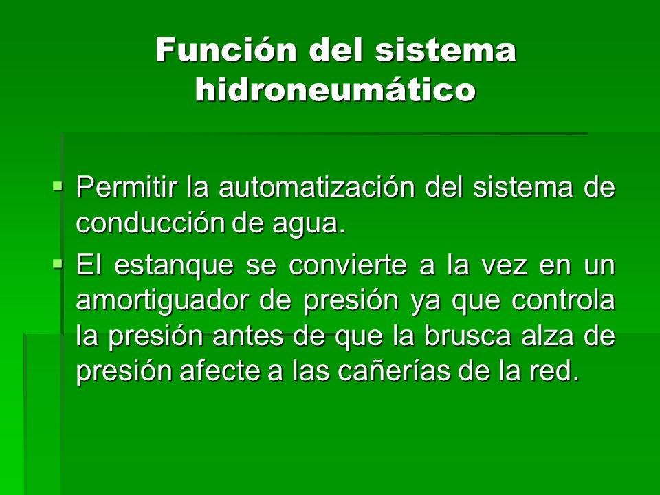 Función del sistema hidroneumático Permitir la automatización del sistema de conducción de agua.