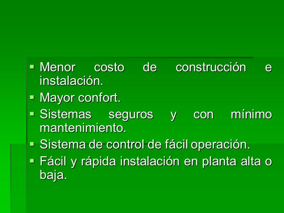 Menor costo de construcción e instalación.Menor costo de construcción e instalación.