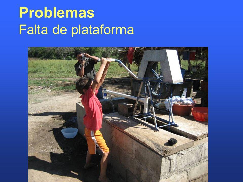 Problemas Falta de plataforma