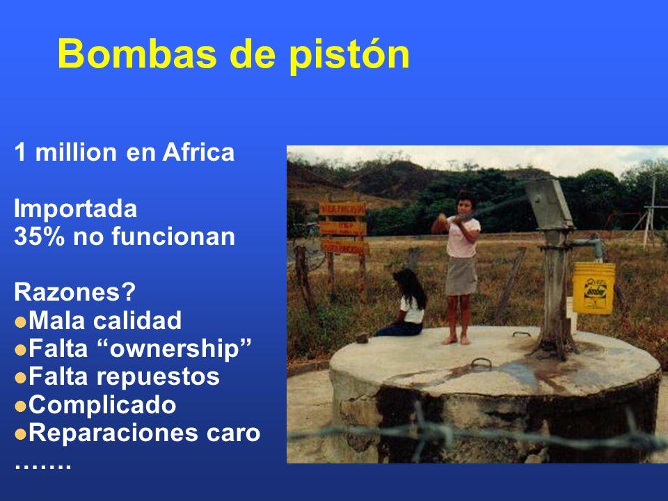 Bombas de pistón 1 million en Africa Importada 35% no funcionan Razones.