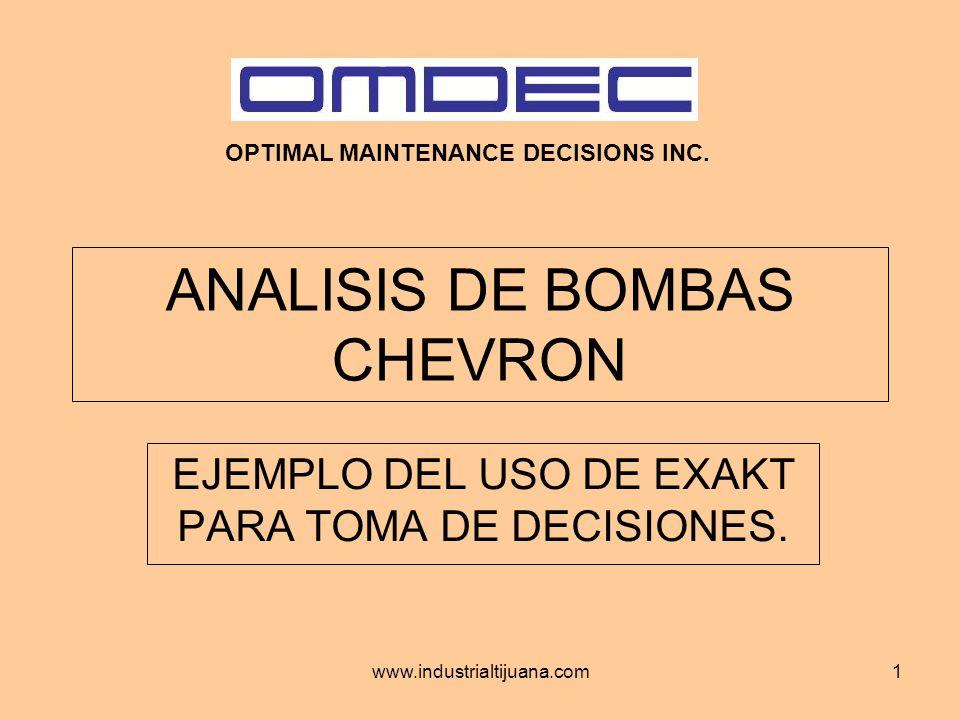 www.industrialtijuana.com2 ANTECEDENTES Chevron pidió que se analizaran datos de monitoreo de condición de 11 unidades de bombeo de pozo profundo.