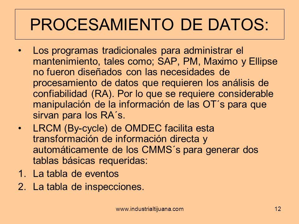 www.industrialtijuana.com12 PROCESAMIENTO DE DATOS: Los programas tradicionales para administrar el mantenimiento, tales como; SAP, PM, Maximo y Ellip