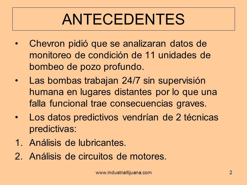 www.industrialtijuana.com3 DATOS DE ANALISIS DE LUBRICANTES