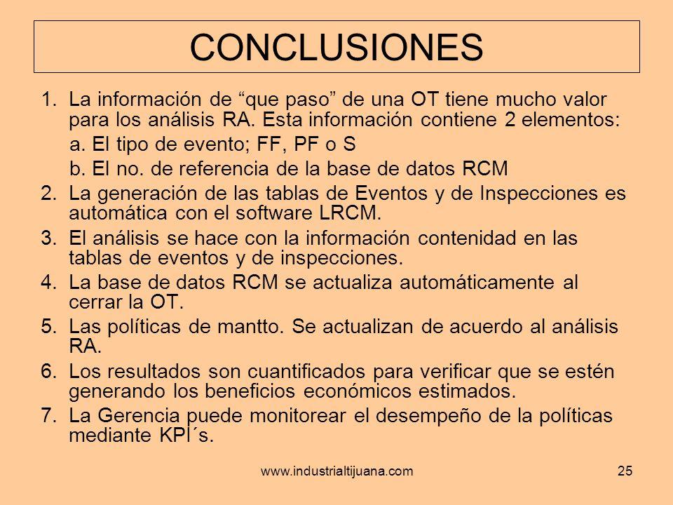 www.industrialtijuana.com25 CONCLUSIONES 1.La información de que paso de una OT tiene mucho valor para los análisis RA. Esta información contiene 2 el