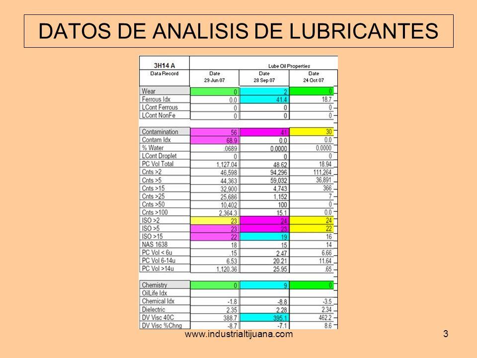 www.industrialtijuana.com14 TABLAS DE INSPECCION. ANALISIS DE ACEITE