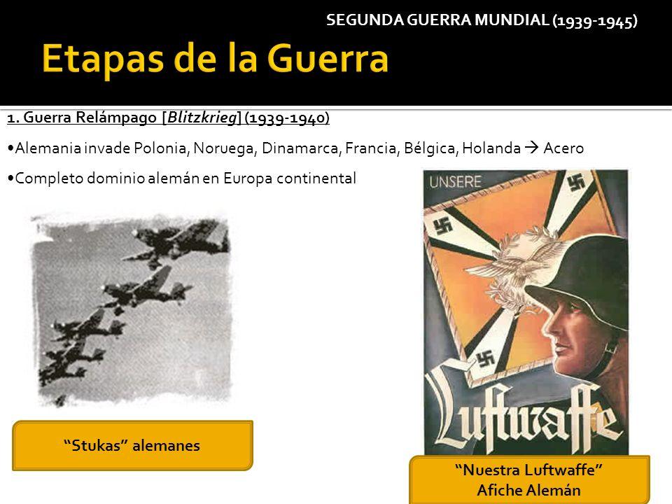 SEGUNDA GUERRA MUNDIAL (1939-1945) 2.