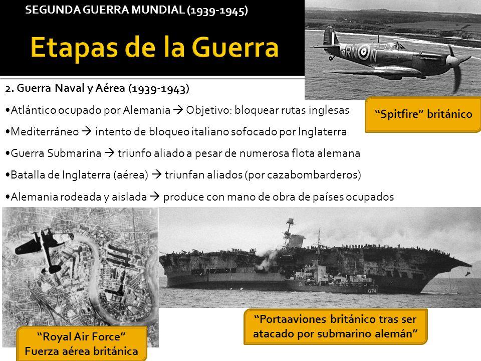 SEGUNDA GUERRA MUNDIAL (1939-1945) 2. Guerra Naval y Aérea (1939-1943) Atlántico ocupado por Alemania Objetivo: bloquear rutas inglesas Mediterráneo i
