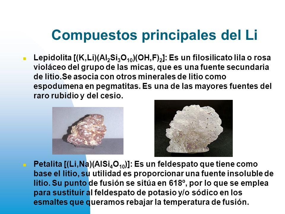 Compuestos principales del Li Lepidolita [(K,Li)(Al 2 Si 3 O 10 )(OH,F) 2 ]: Es un filosilicato lila o rosa violáceo del grupo de las micas, que es una fuente secundaria de litio.Se asocia con otros minerales de litio como espodumena en pegmatitas.