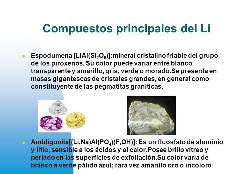 Compuestos principales del Li Espodumena [LiAl(Si 2 O 6 )]:mineral cristalino friable del grupo de los piroxenos.
