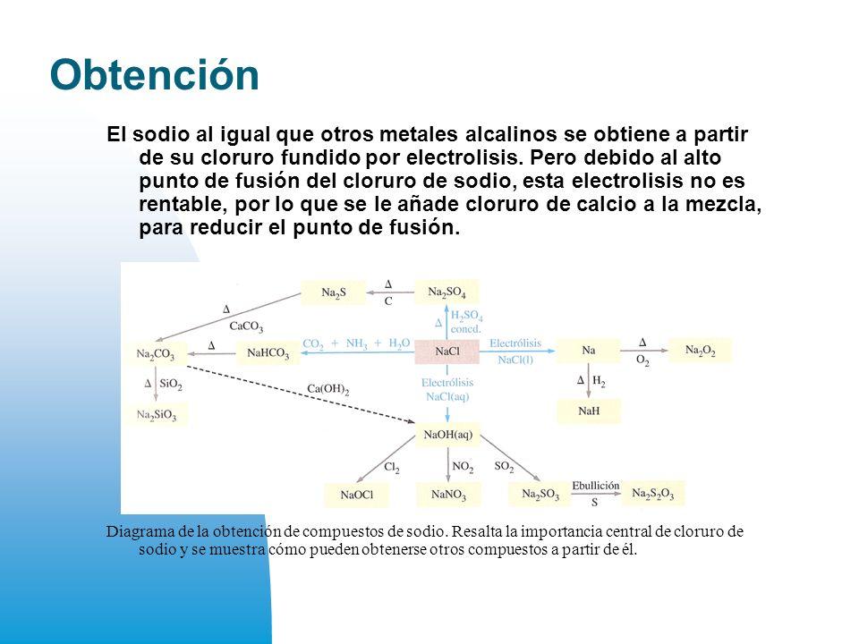 Obtención El sodio al igual que otros metales alcalinos se obtiene a partir de su cloruro fundido por electrolisis.