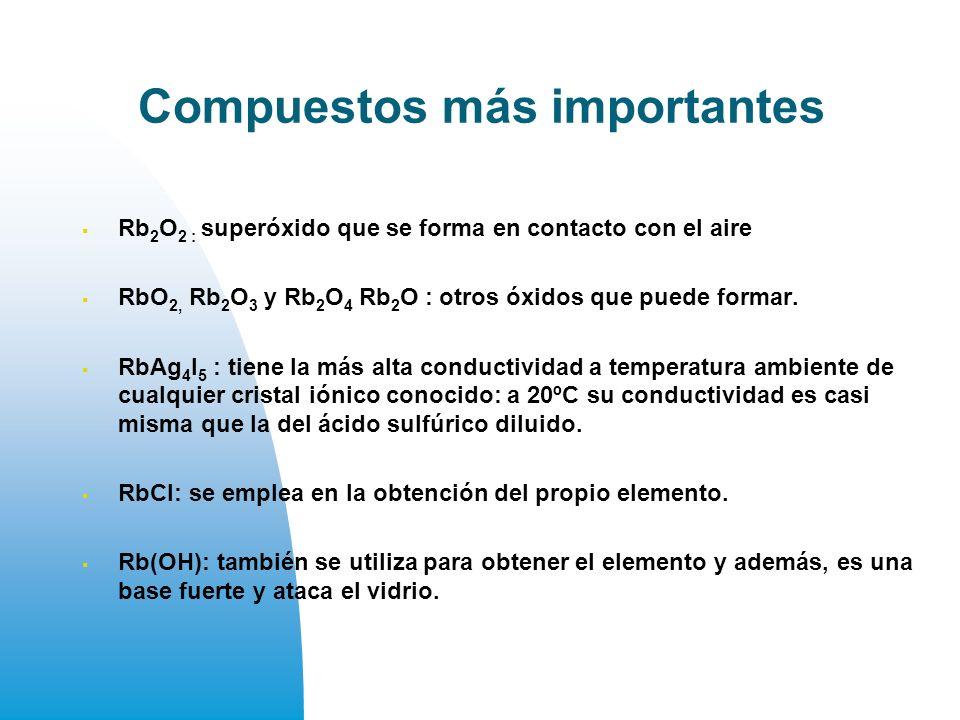 Compuestos más importantes Rb 2 O 2 : superóxido que se forma en contacto con el aire RbO 2, Rb 2 O 3 y Rb 2 O 4 Rb 2 O : otros óxidos que puede formar.