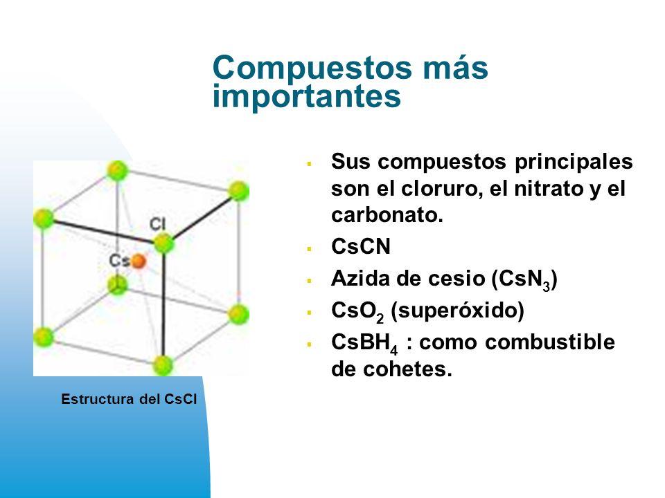 Compuestos más importantes Sus compuestos principales son el cloruro, el nitrato y el carbonato.