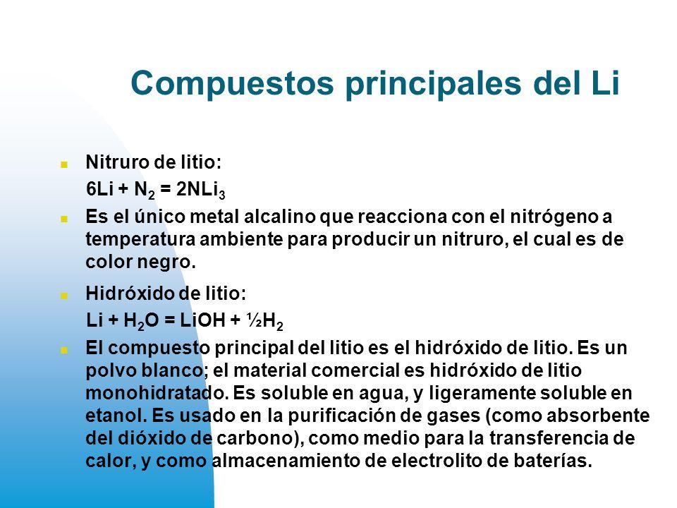 Compuestos principales del Li Nitruro de litio: 6Li + N 2 = 2NLi 3 Es el único metal alcalino que reacciona con el nitrógeno a temperatura ambiente para producir un nitruro, el cual es de color negro.